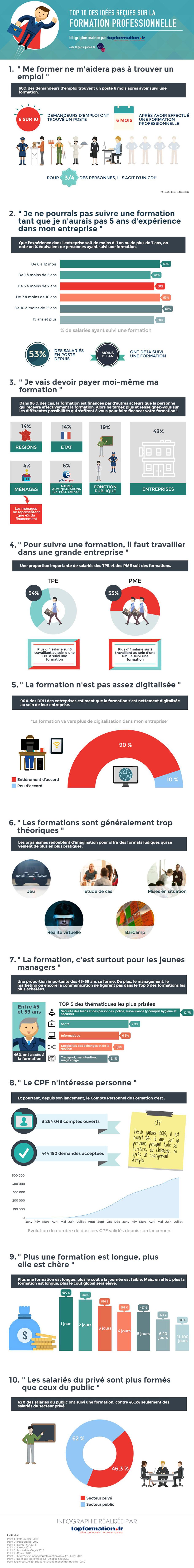 infographie-site-principal2