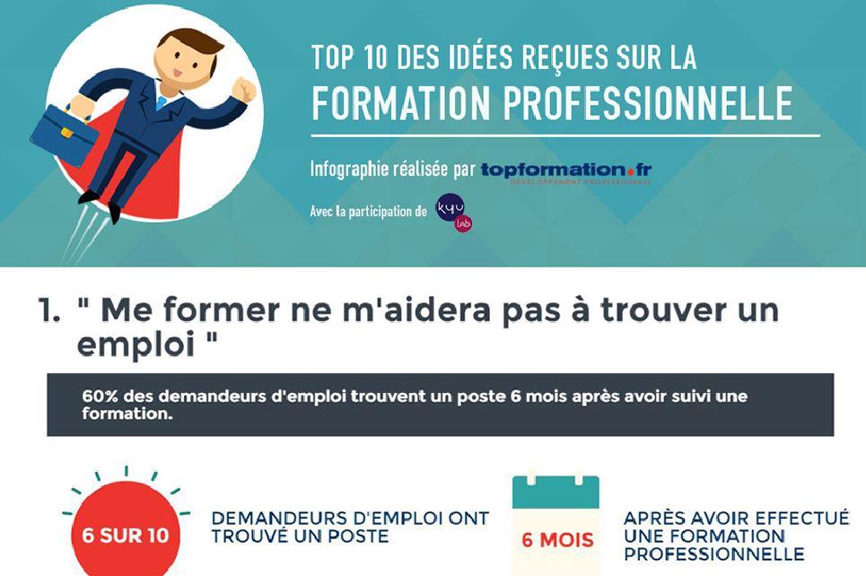 Infographie : 10 idées reçues sur la formation professionnelle