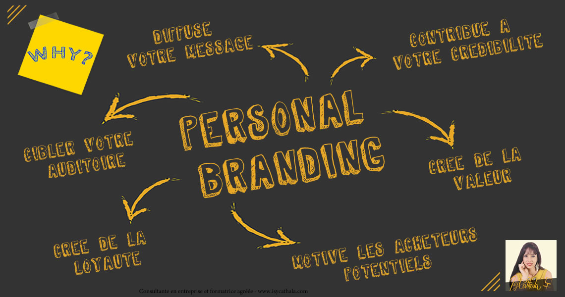 Personal branding - Pourquoi créer sa marque personnelle 2 - Isy Cathala